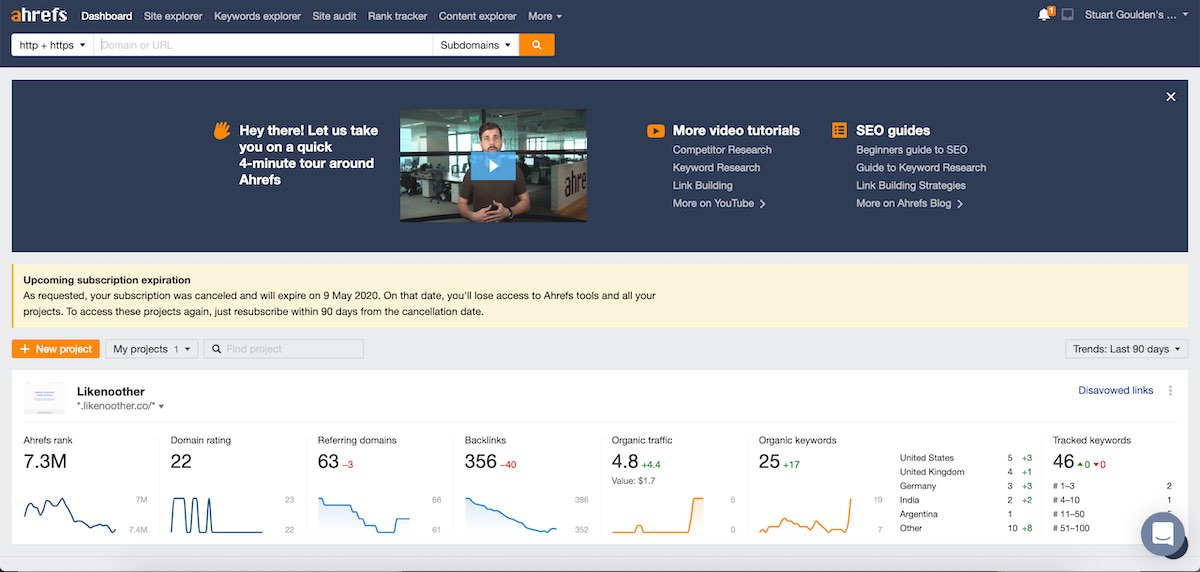 Ahrefs onboarding   Surges review